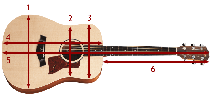 How To Measure Your Acoustic Guitar To Get A Case That Fits
