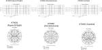 Audio-Technica AT4050 Polar Pattern and Frequency Response Charts