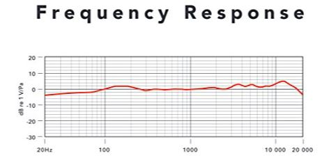 Rode NT1-A frequency response chart