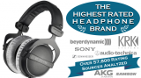 Highest Rated Headphone Brands
