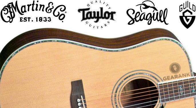 The Best Acoustic Guitars Between 100 2000 2020 Gearank
