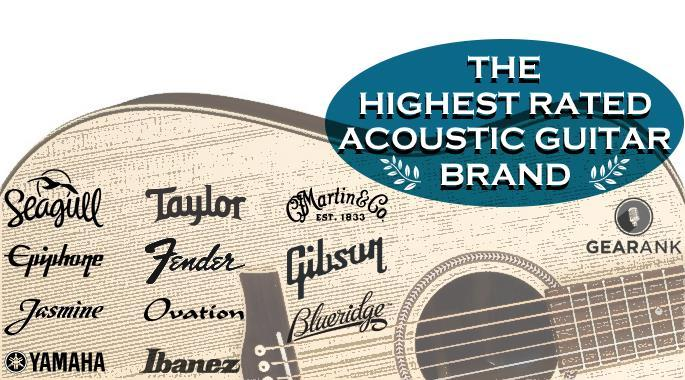 the top 11 best acoustic guitar brands gearank. Black Bedroom Furniture Sets. Home Design Ideas