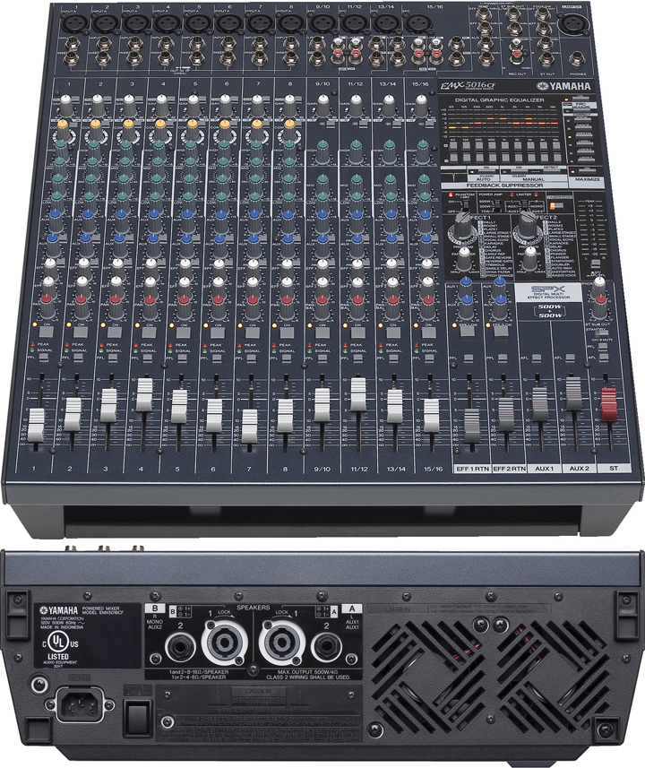 Phenomenal The Best Audio Mixer Consoles Powered Unpowered Gearank Largest Home Design Picture Inspirations Pitcheantrous